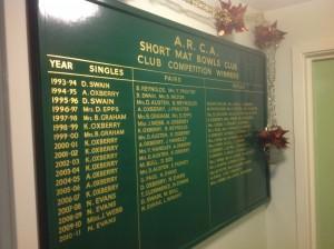 Bowls club board